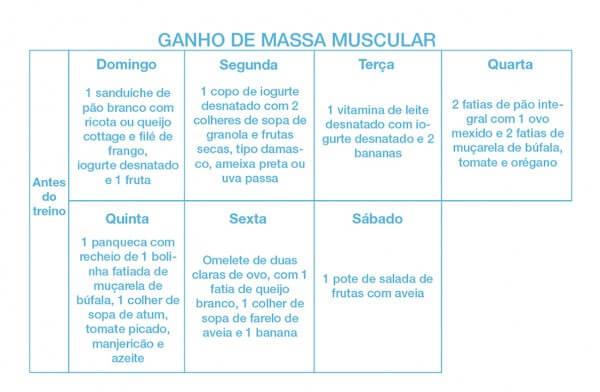 dieta do dia a dia para ganhar massa muscular