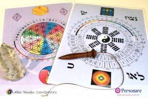 Mesa Radiônica desprograma memórias e energias negativas