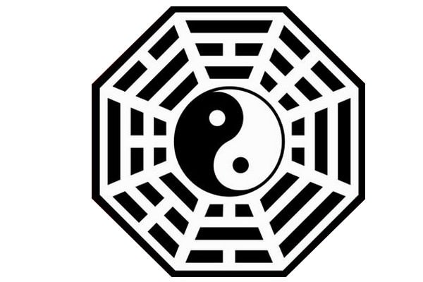 Qual o significado do Baguá no Feng Shui?
