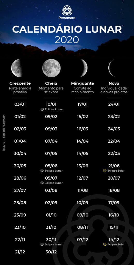 Calendario lunar portugal