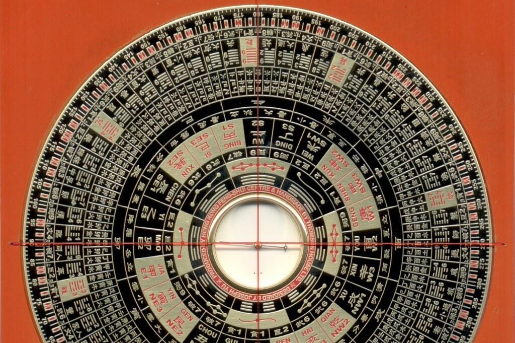 Feng Shui – Integrando Estrelas Voadoras e Chapéu Preto