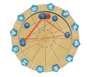 astrologia-covid-vacina