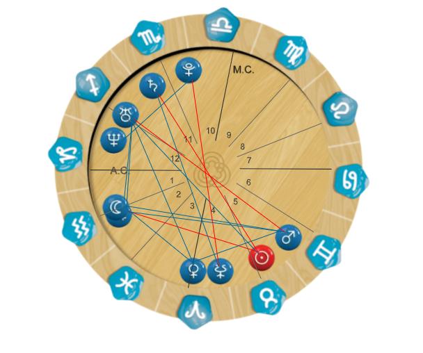 mandala-mapa-astral-astrologia
